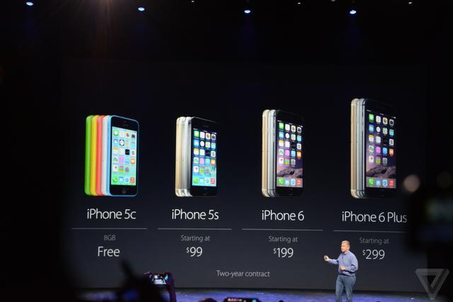 iPhone 6 Ceny