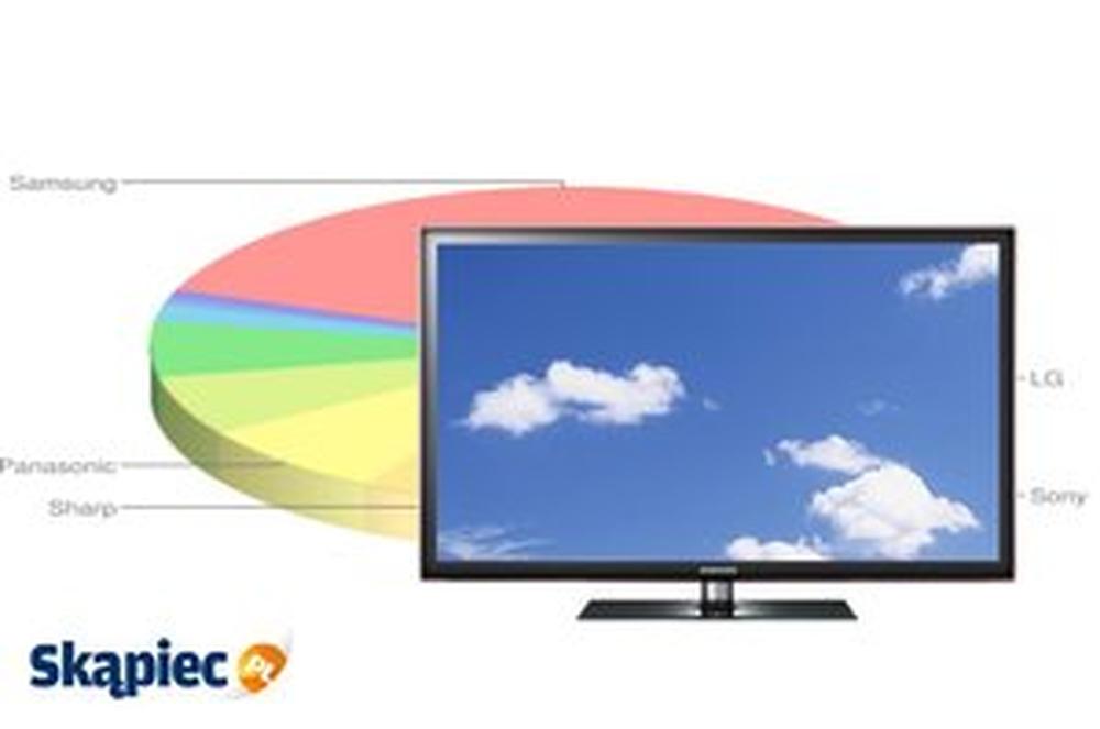 Ranking telewizorów LED - sierpień 2012