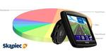 Ranking nawigacji GPS - listopad 2012