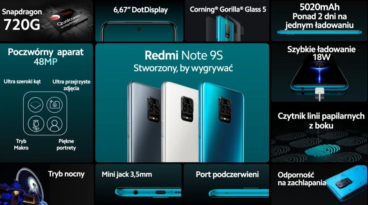 Redmi Note 9S zaoferuje wiele możliwości