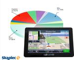 Ranking nawigacji samochodowych - sierpień 2011