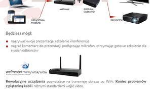 AWIND SYSTEM PREZENTACJI PO WiFi; WIGAII (WGA120)