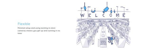 AIFI proponuje autonomiczne sklepy