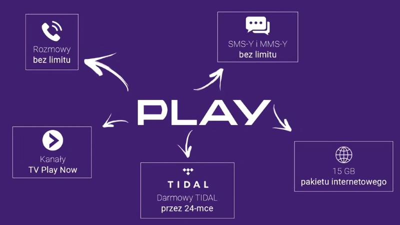 Play Duet