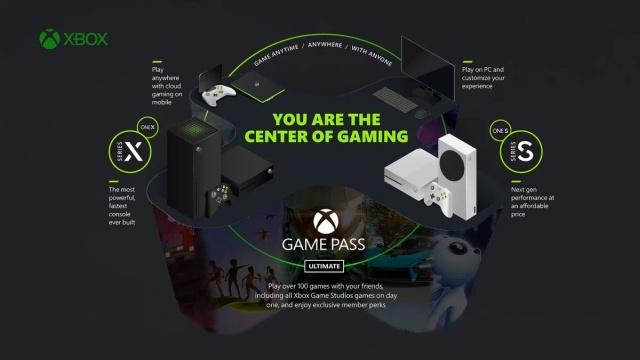 Plany Microsoftu dotyczące Xboxa wybiegają poza konsole