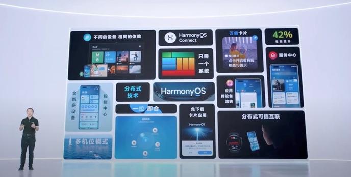 Oto on - Harmony OS! Sprawdź, kiedy aktualizacja