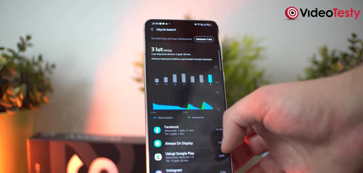 Samsung Galaxy S21+ raczej nie osiągnie dwóch dni pracy