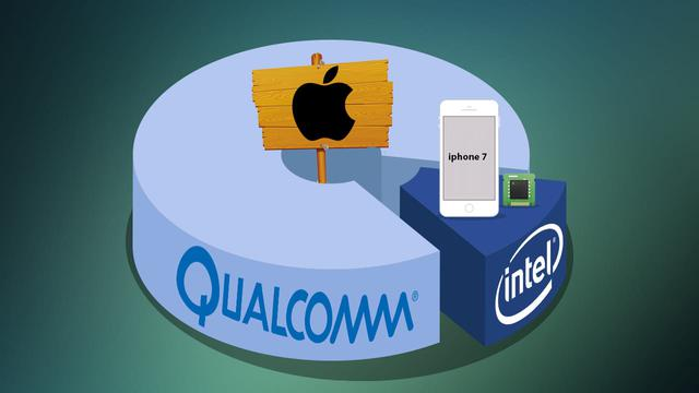 Qualcomm Monopolistą