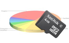 Ranking pamięci flash - wrzesień 2011