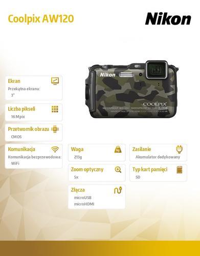 Nikon Coolpix AW120 camouflage 16MPx,5xOZ,10