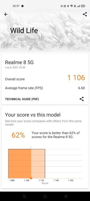 realme 8 5G - wynik w 3D Mark