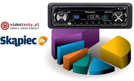 Ranking radioodtwarzaczy samochodowych - luty 2011