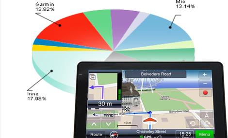 Ranking nawigacji samochodowych - kwiecień 2011