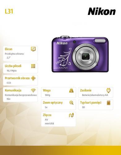 Nikon L31 fioletowy z ornamentem