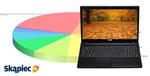 Najpopularniejsze notebooki - sprawdź zanim kupisz!