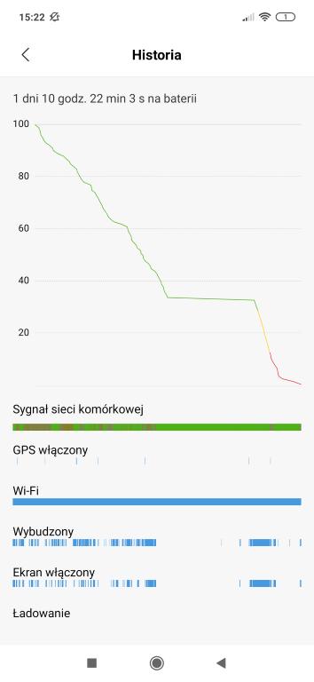 Redmi Note 7 - wynik baterii