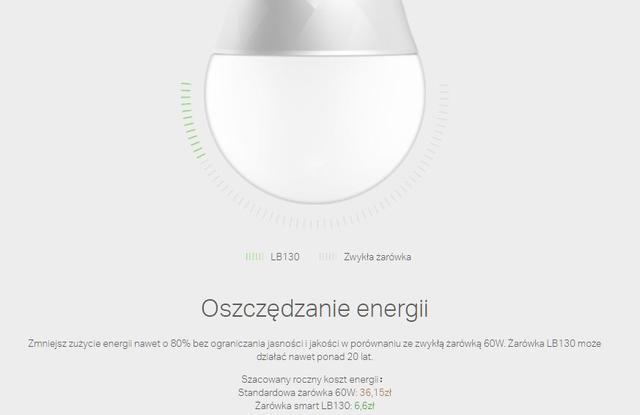 oszczędność żarówki LED