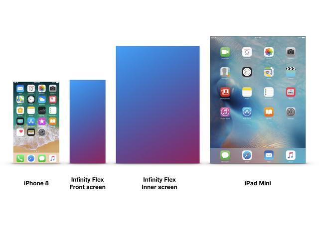 Rozmiar urządzenia w porównaniu do innych urządzeń