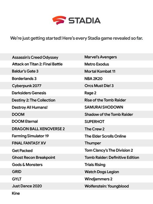 Lista gier na start Google Stadii oferuje sporą ilość gier