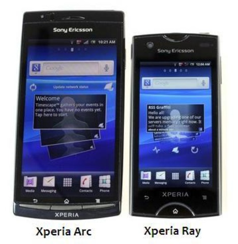 Sony Ericsson Xperia Ray