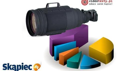 Ranking obiektywów - czerwiec 2011