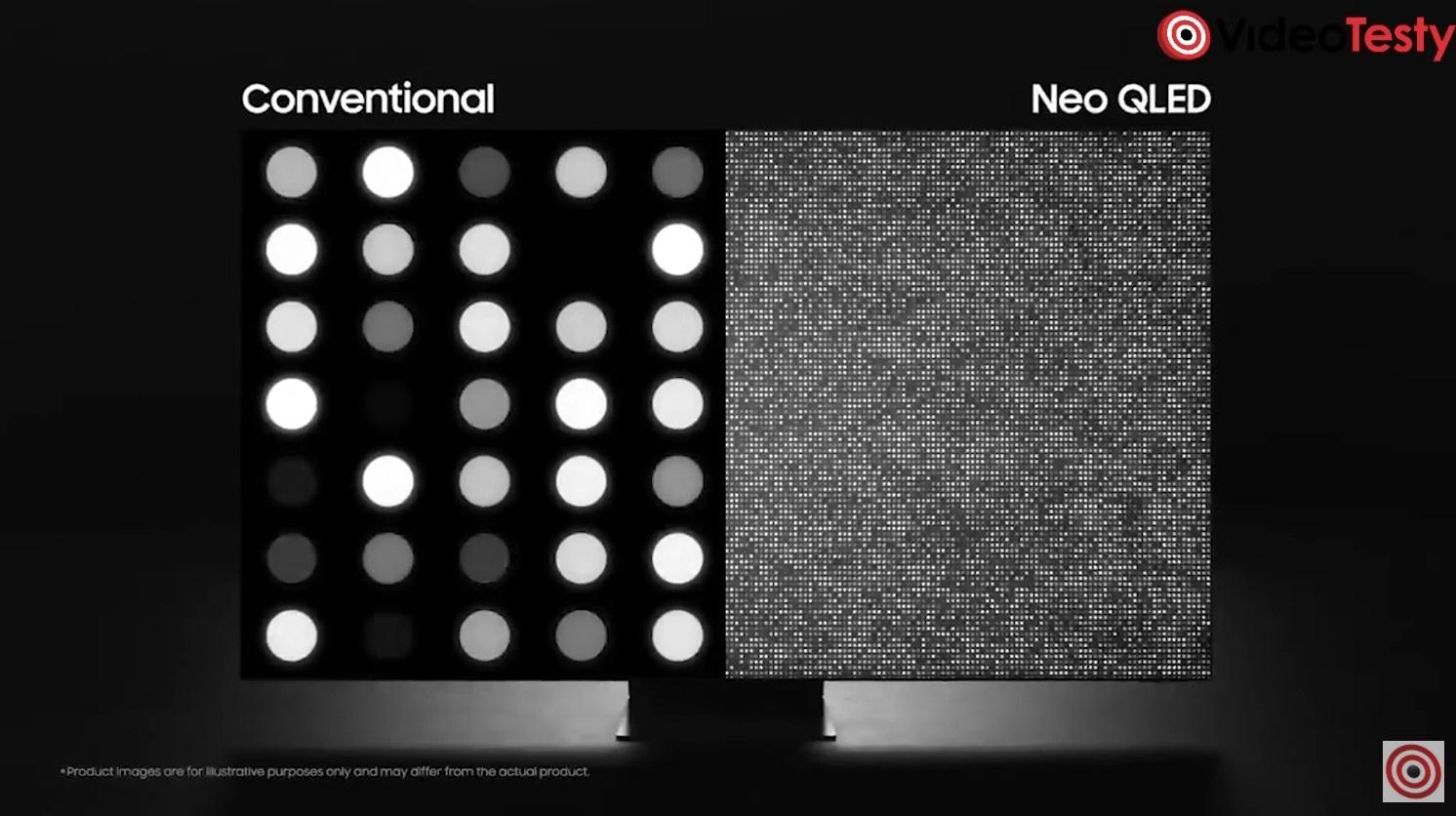 SAMSUNG Q55QN91A więcej stref czerni w Neo QLED