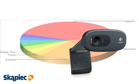 Ranking kamer internetowych - luty 2012