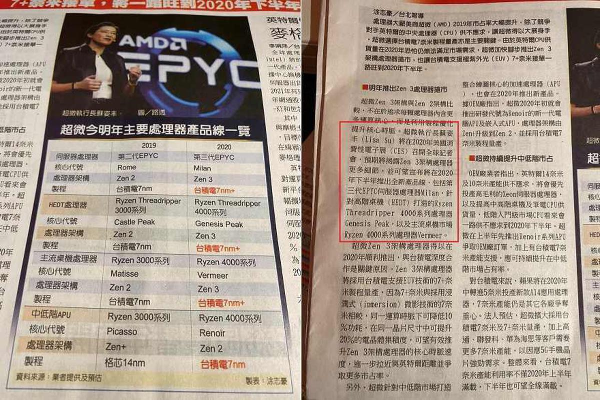 AMD na targach MWC pokaże całą gamę procesorów