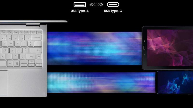 Samsung Duo pozwala na szybką komunikację komputera ze smartfonem