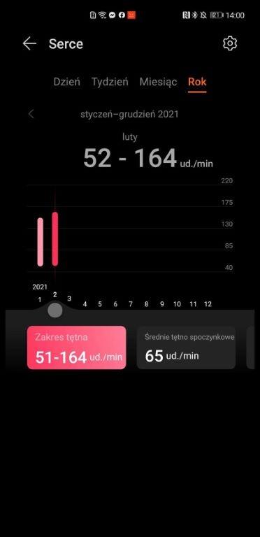 Pomiar pulsu w aplikacji Huawei Zdrowie