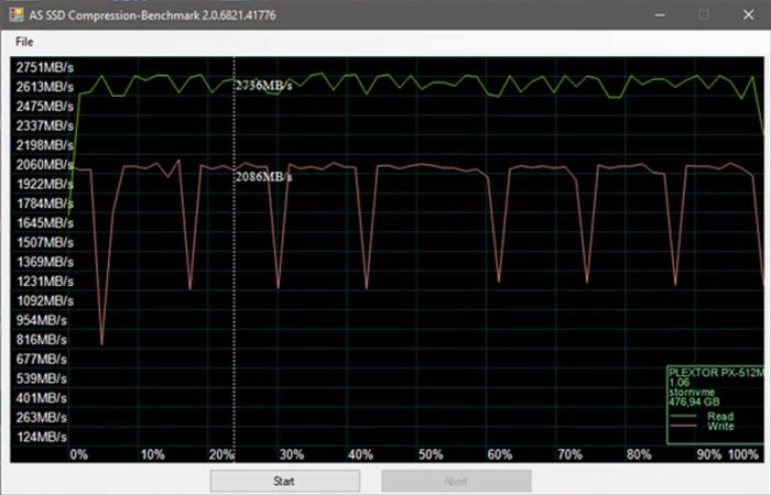 Plextor M9PeY 512 GB - kompresja