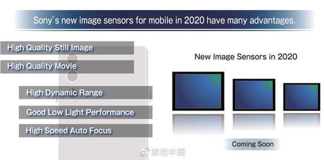 Sony AI w 2020 roku pomoże w tworzeniu aparatów