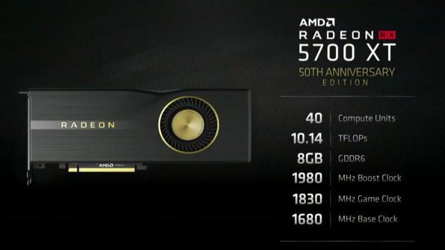 RX 5700 XT na 50. rocznicę AMD