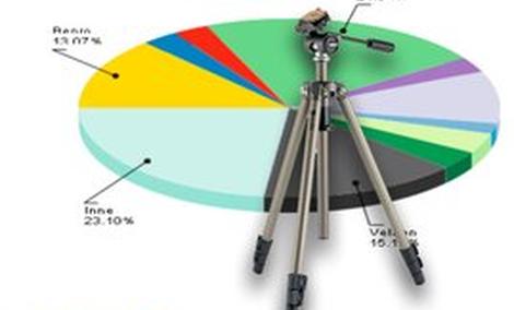 Ranking statywów - grudzień 2011