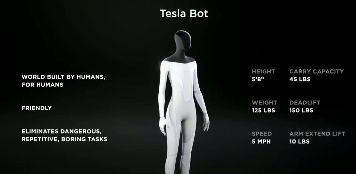 Tesla Bot wykona nudne prace za ludzi