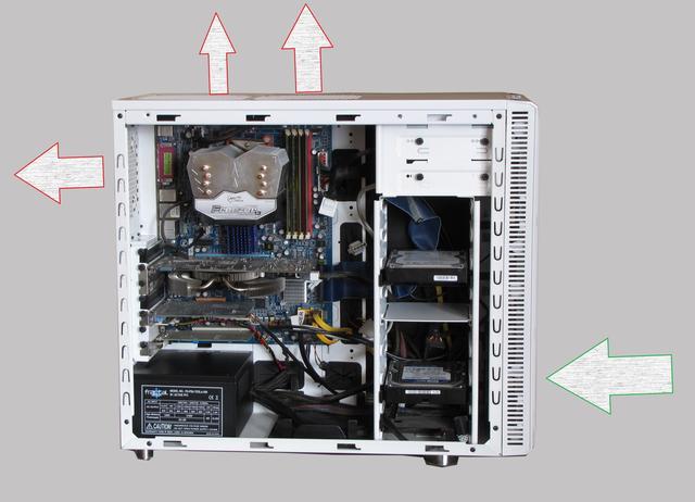 PORADA: Positive or Negative Air Pressure - Pozytywny Czy Negatywny Obieg Powietrza w Obudowie PC-a