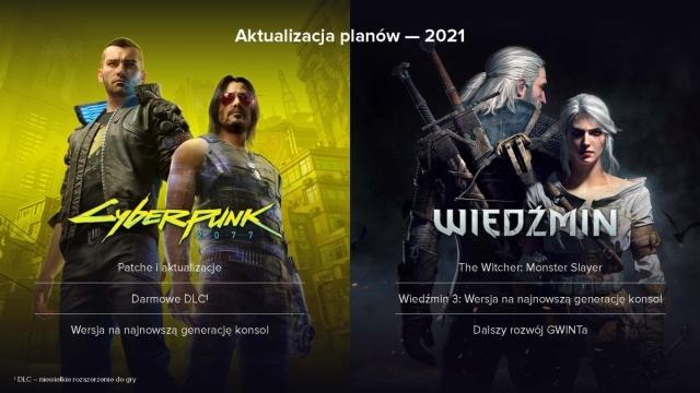 Plany CD Projekt RED nie zakładają dużego multiplayera