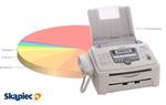 Ranking faksów - marzec 2012