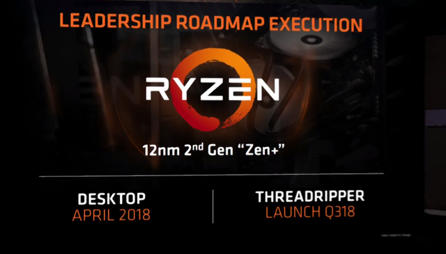 AMD Threadripper Roadmap