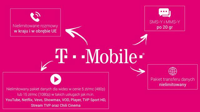 T-Mobile ABO