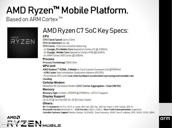 Ryzen C7 może być przepustką dla AMD do zdobycia rynku mobilnego (źródło: Slashleaks)