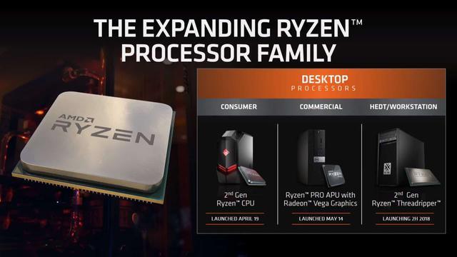 AMD na Computex 2018 - 32 rdzenie, nowe laptopy i wiele więcej!