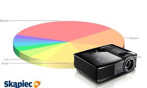 Najczęściej Kupowane Projektory - Klasyfikacja Sierpień 2014