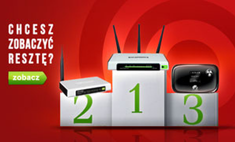 Czołowe Routery - TOP 10 Styczeń 2015