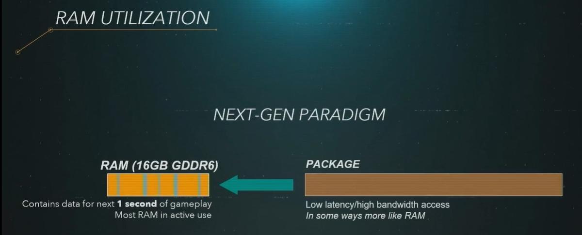 Architektura PS5 sprawi, że większość RAM-u będzie w ciągłym użyciu