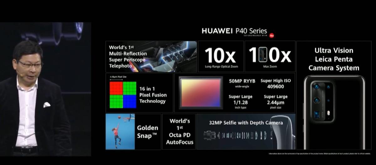 Aparaty w serii Huawei P40 złamią kilka rekordów