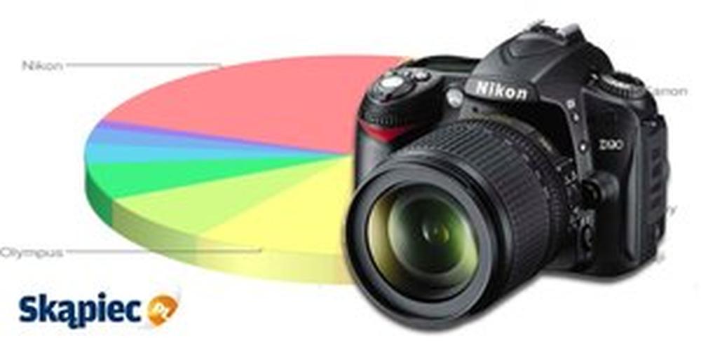 TOP 10 aparatów fotograficznych - kwiecień 2014