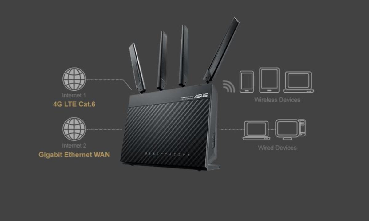 Typy połączeń routera Asus 4G-AC68U