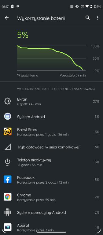 Motorola g60s i czas pracy na jednym ładowaniu