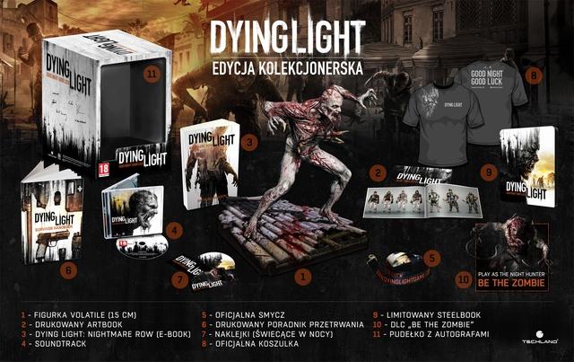 Zobacz Limitowane Edycje Specjalne Gry Dying Light